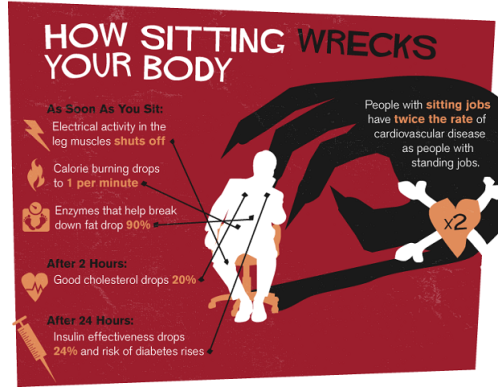 Sitting-is-Killing-You-2