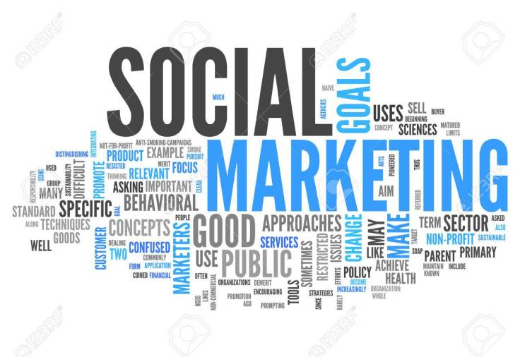 Word Cloud Social Marketing