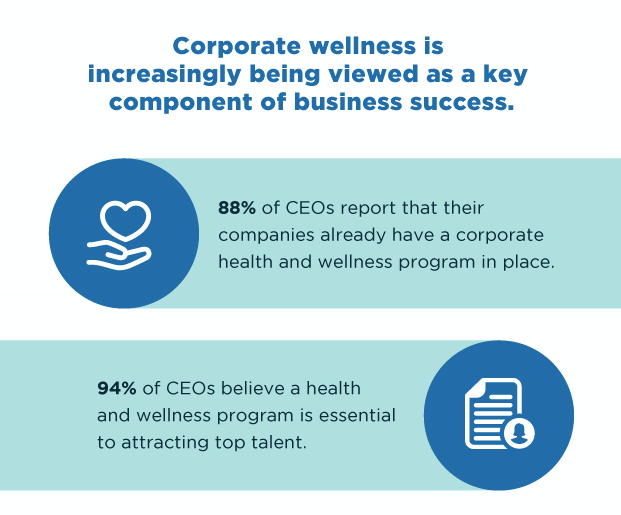 corporate-wellness-fitbit-1