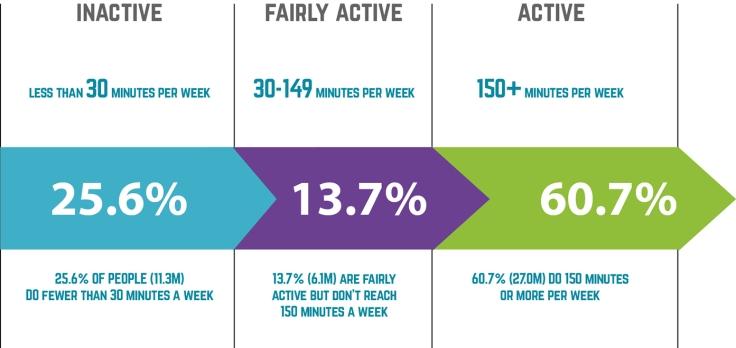 SportEngland_infographics_v2
